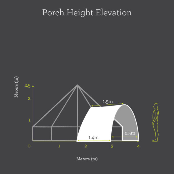Porch Height Elevation