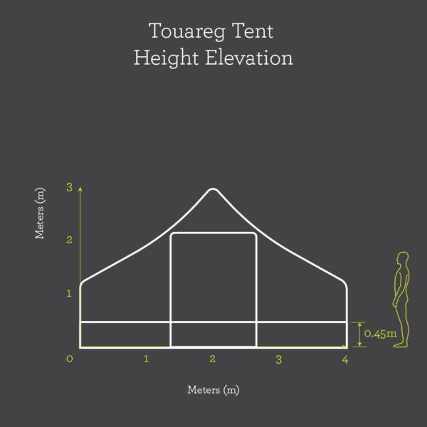 Touareg height elevation