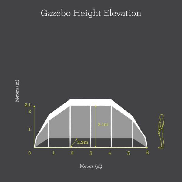 gazebo height elevation