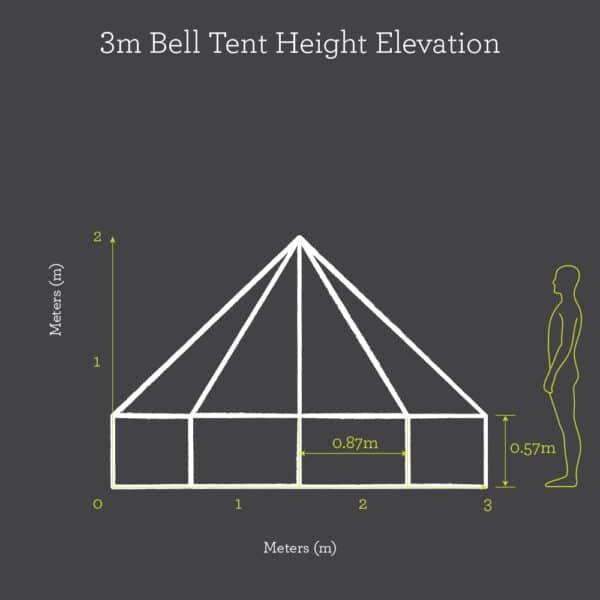 3m BellTent Height Elevation