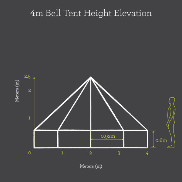 4m Bell Tent Height Elevation