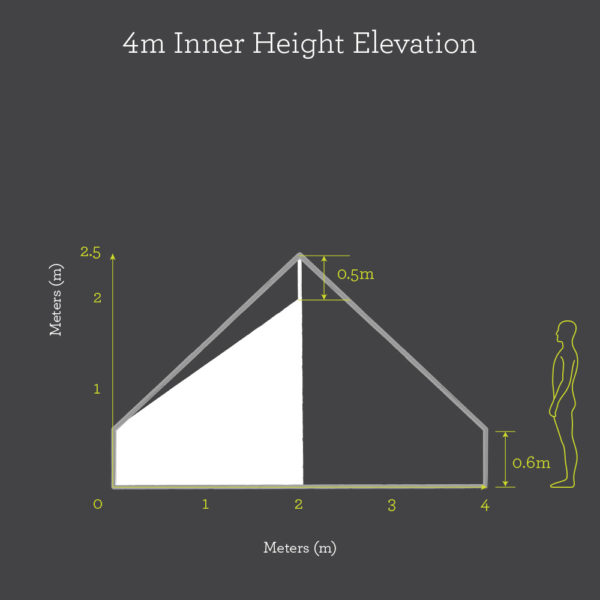 4m inner height elevation