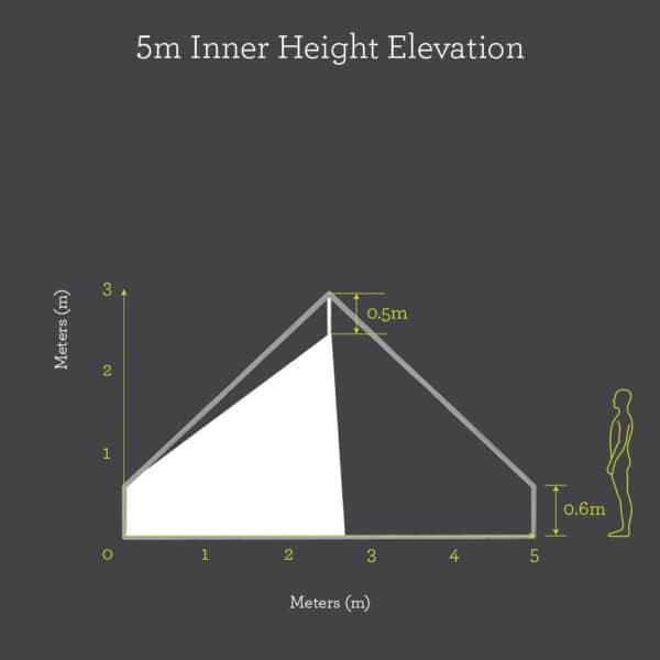 5m Inner Height Elevation