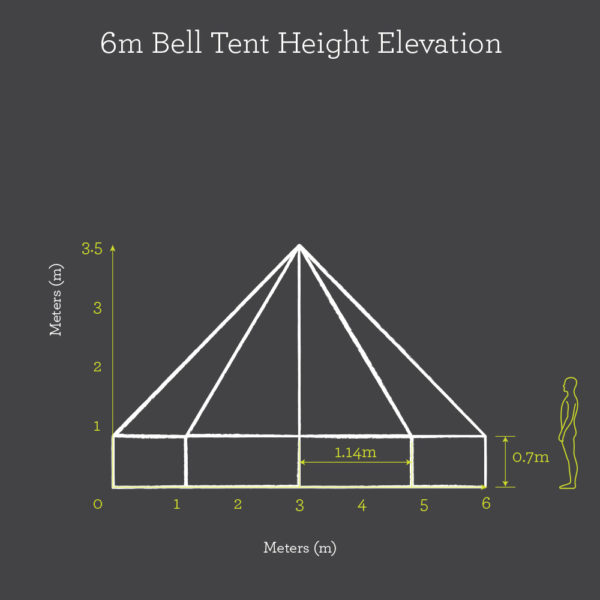 6m bell tent height elevation