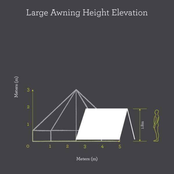 large awning
