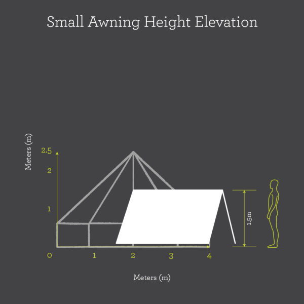 360 x 240cm awning height elevation