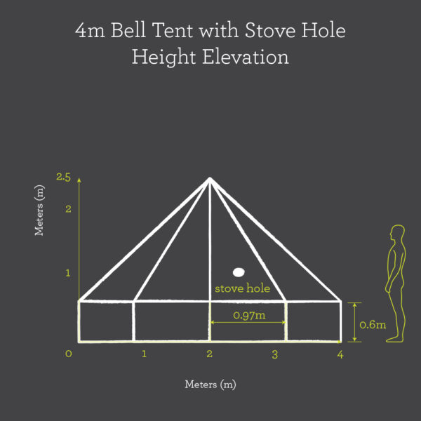 5m Bell Tent Height Elevation