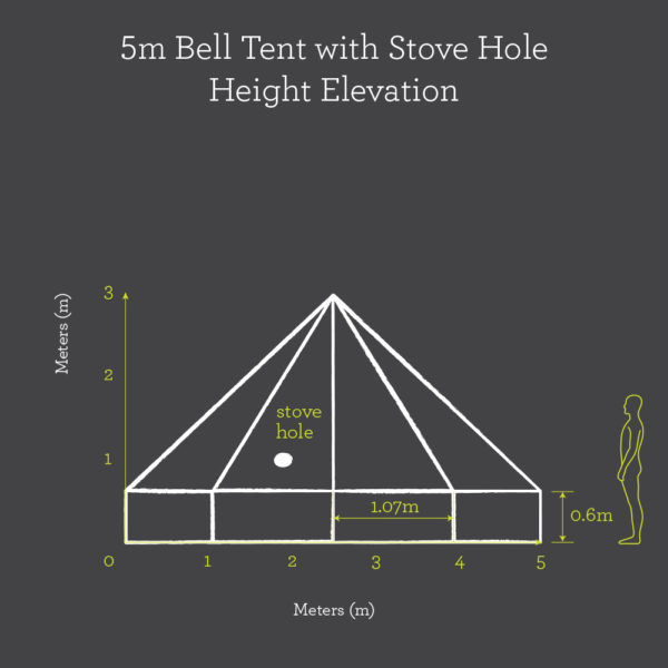 5m Bell tent with stove hole height elevation