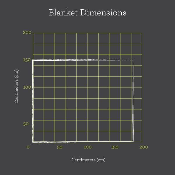 Blanket Dimensions