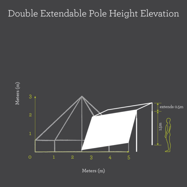Double Pole Height Elevation