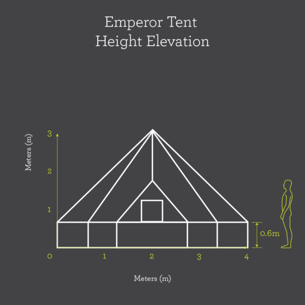 Emperor height elevations