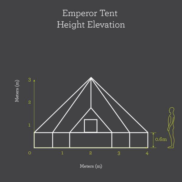 Emperor height elevations