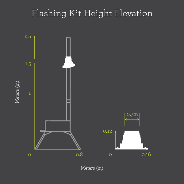 Flashing Kit Height Elevation