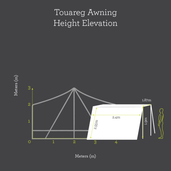 Touareg awning height elevation